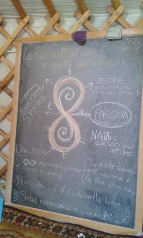 spirale, Natale, Pasqua, S. Giovanni, S. Michele